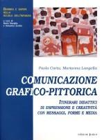 COMUNICAZIONE GRAFICO-PITTORICA